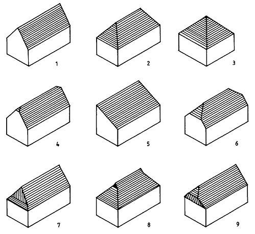 Félnyeregtető szerkezet